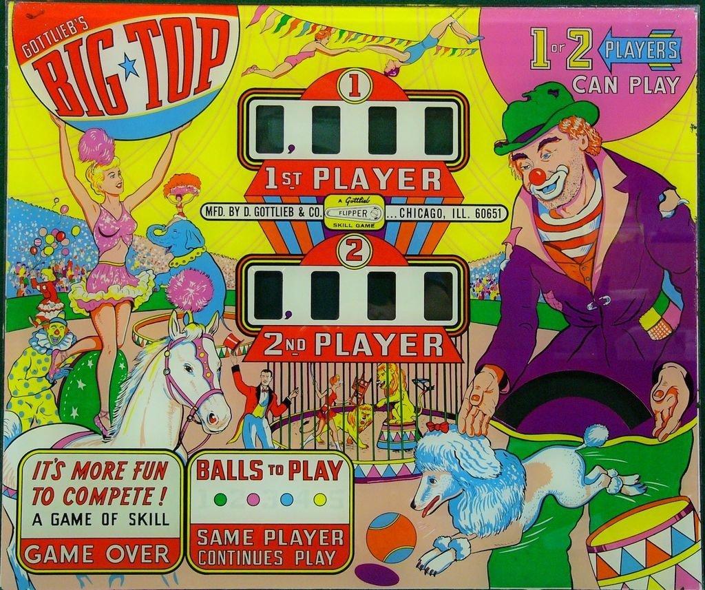 Big Top Pinball Mods