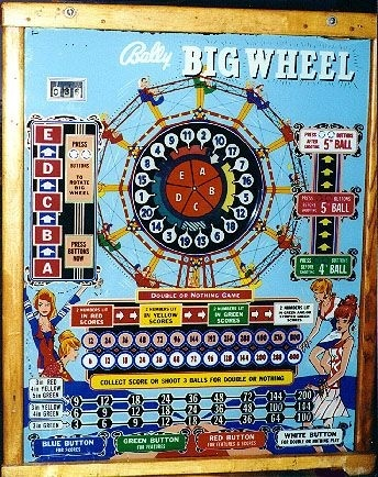 Big Wheel Pinball Mods