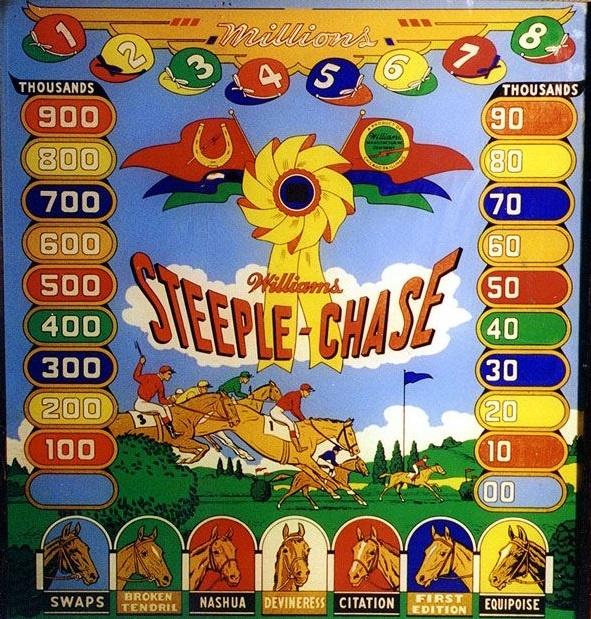 Steeple-Chase Pinball Mods