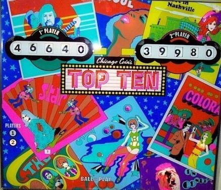 Top Ten Pinball Mods